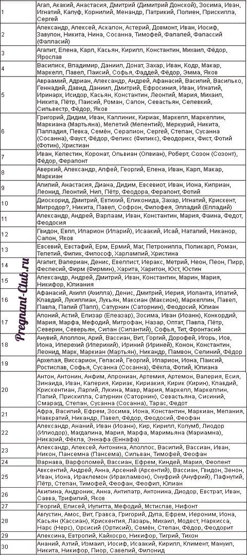 Таблица имен июнь