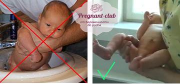 Как помыть ребенка новорожденного